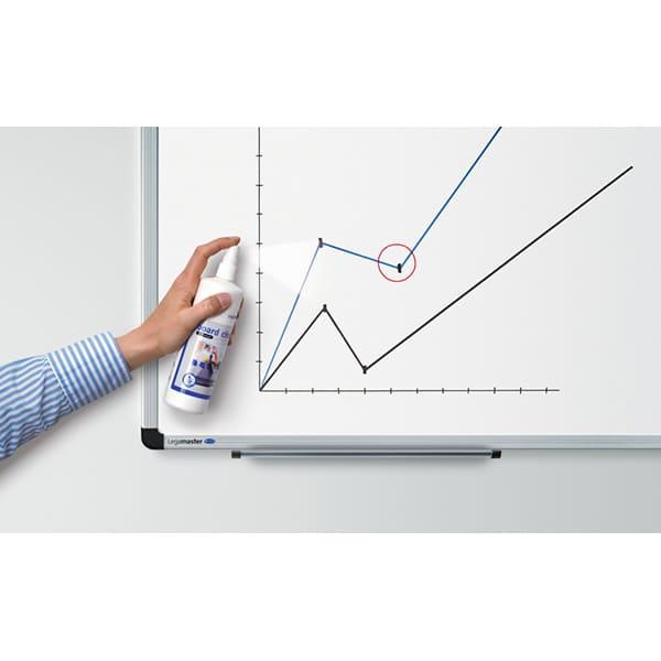 TZ8 Spray de limpieza de pizarras de 250 ml